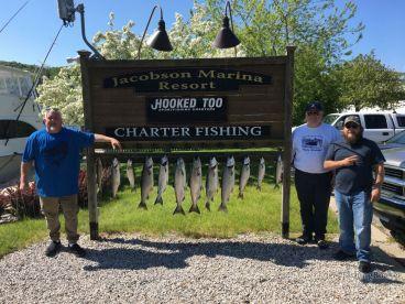 Lake Michigan June 2019